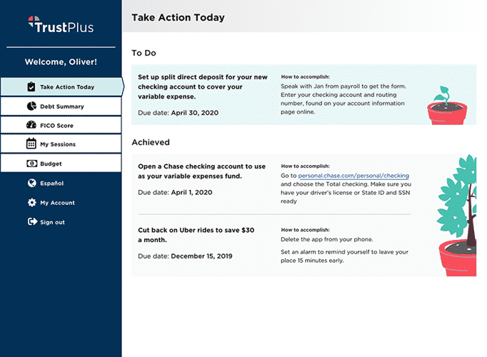 TrustPlus Action Plan Take Action Today